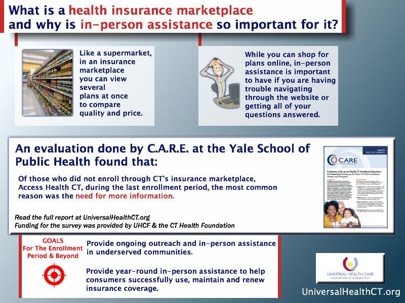 Health Insurance Marketplace 101 Universal Health Care Foundation