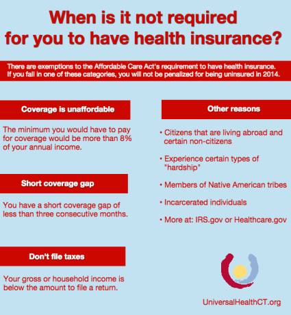 Health Insurance Ct Obamacare